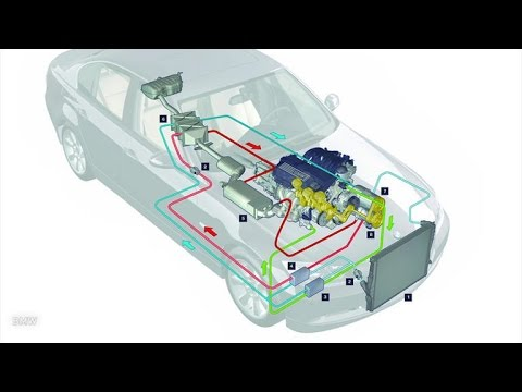 CNET On Cars – Car Tech 101: Recovering your car's lost heat