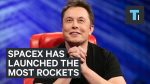 SpaceX has launched the most rockets in 2017