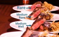 How to cook the perfect steak for every temperature