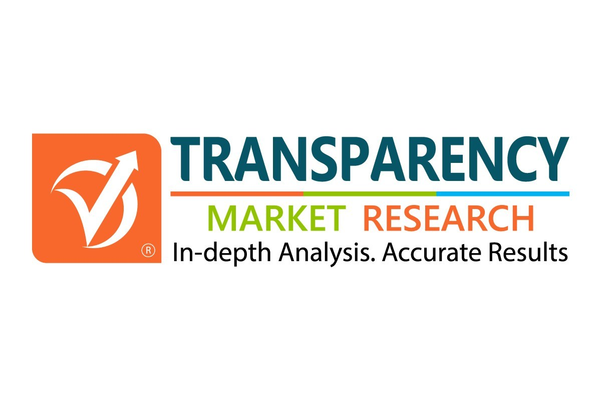 Increasing Adoption of New Technology to Help Diagnostic Imaging Services Market Reach Val…