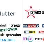 Flutter Entertainment Remains Overvalued - Flutter Entertainment PLC (OTCMKTS:PDYPF)